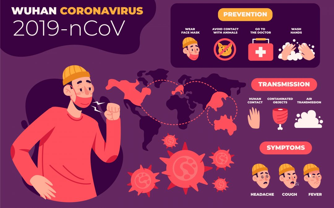 Pronouncement on measures to mitigate against the spread of Coronavirus