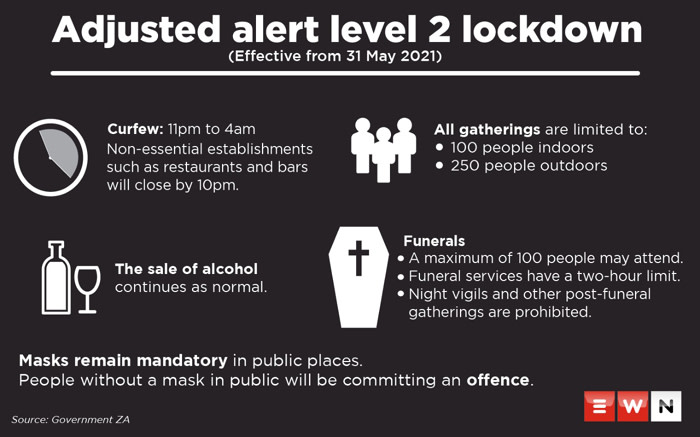 BUSINESS CONTINUITY AMID ADJUSTED LEVEL 2 OF LOCKDOWN RESTRICTIONS AT UNIVEN